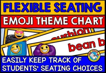 EMOJI THEME FLEXIBLE SEATING CLIP CHART (EMOJI CLASSROOM DECOR CHART)