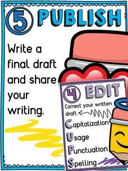 EMOJI THEMED: (EDITABLE) THE WRITING PROCESS: CLASS DECOR