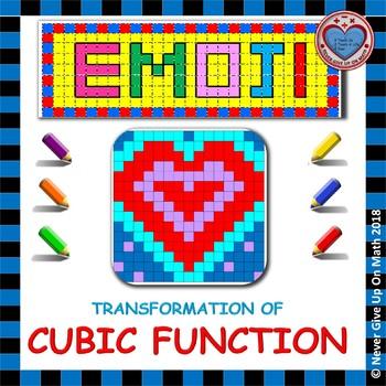 EMOJI - Transformation of Cubic Function f(x) = x³