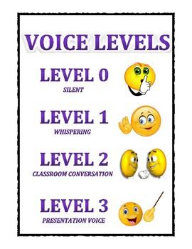 EMOJI Voice Levels Poster