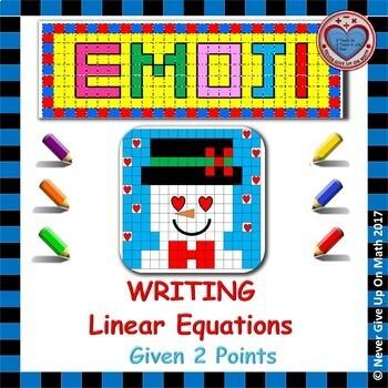 EMOJI - Write Equation in Slope-Intercept given 2 Points