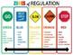 EMOJI ZONES OF REGULATION