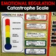 EMOTIONAL REGULATION:  The Catastrophe Scale