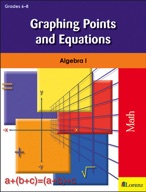 Graphing Points and Equations