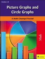 Picture Graphs and Circle Graphs