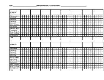 EMPLOYABILITY/BEHAVIORAL SKILLS CHECKLIST