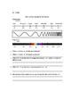 EMR lab: Spectrascope
