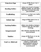 """EMT Chapter 8 """"Life Span Development"""" Vocabulary Matching Game Cards"""
