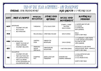 END OF THE YEAR ACTIVITIES - THEMED AIR TRANSPORT WEEKLY LESSON PLAN