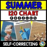 END OF THE YEAR ACTIVITY MATH FIRST GRADE (SUMMER 120 CHAR