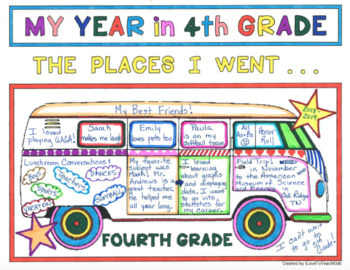 EOY END OF THE YEAR TRAVELS for 1st FIRST GRADE Design Activities