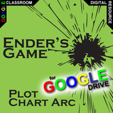 ENDER'S GAME Plot Chart Organizer Arc - Freytag (Created for Digital)