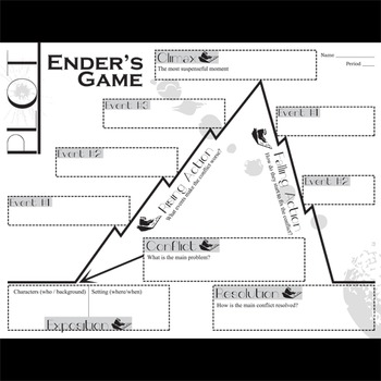 an analysis of orson scott cards enders game 100% free papers on enders game by orson scott card essays sample topics, paragraph introduction help, research & more class 1-12, high school & college.