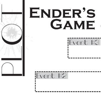 ENDER'S GAME Plot Chart Organizer Diagram Arc (Card) - Freytag's Pyramid