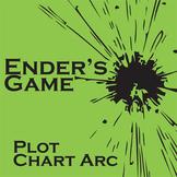 ENDER'S GAME Plot Chart Organizer Diagram Arc (Card) - Fre