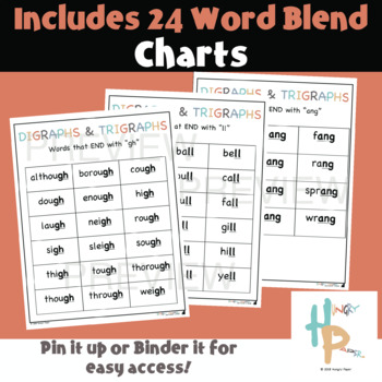 ENDING Digraph & Trigraph Blends with Words and Word Blend Charts