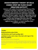 ENDOSYMBIOTIC THEORY OF EVOLUTION