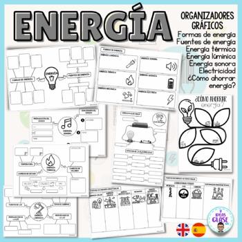 ENERGÍA/ Energy- 7 MAPAS MENTALES SOBRE LA ENERGÍA/ 7 mind maps