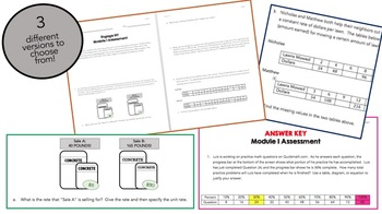 ENGAGE NY Post Assessments: GRADE 6 MODULE 1