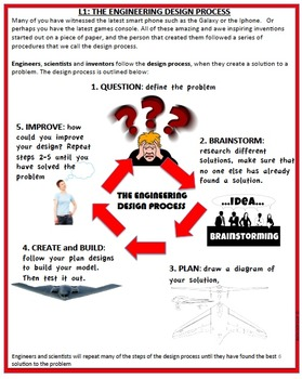 ENGINEERING DESIGN PROCESS, NGSS MS-ETS1