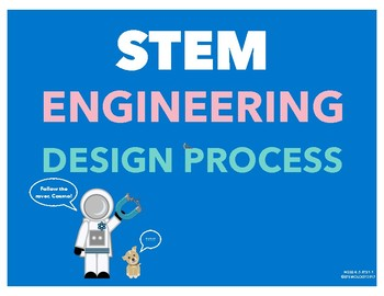 ENGINEERING DESIGN PROCESS WORKSHEETS | STEM NGSS ALIGNED