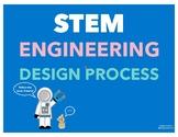 ENGINEERING DESIGN PROCESS WORKSHEETS   STEM NGSS ALIGNED