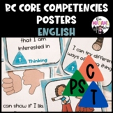 BC Core Competencies Posters | ENGLISH