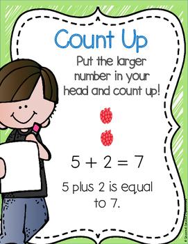 ENGLISH: Basic Addition Math Strategy Posters