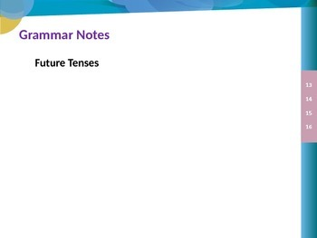 ENGLISH GRAMMAR NOTES IN POWERPOINT: Future Tenses