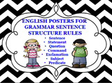 ENGLISH Grammar Sentence Structure Posters