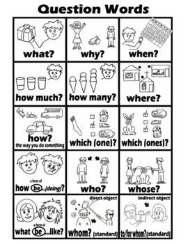 ENGLISH QUESTION VISUALS KIT