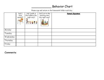 ENL/ESL Behavior Chart