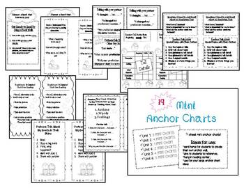 ENTIRE 1st Grade Reader's Workshop Scope/Sequence and Anchor Charts