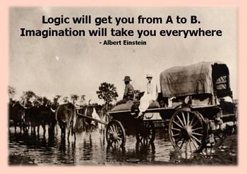 IMAGINATION ENTREPRENEURSHIP POSTER