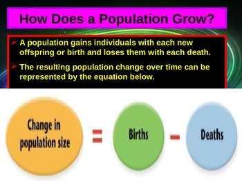 ENVIRONMENTAL SCIENCE HOW POPULATIONS CHANGE IN SIZE