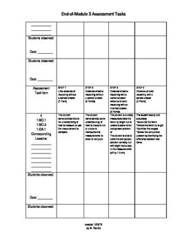 ENY Math 1.3 Observation checklist