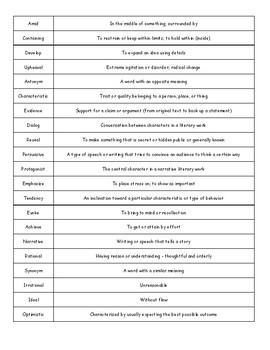 EOC English I Vocab - Long Key