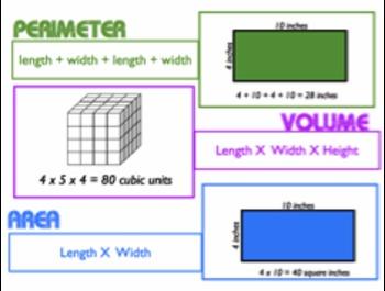 EOG Measurement & Geometry Review
