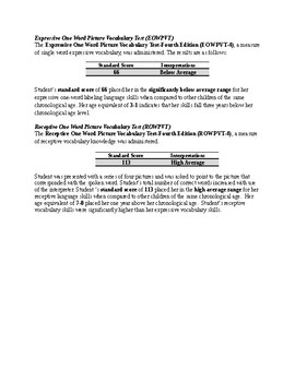 Speech Therapy-vocabulary-EOWPVT-4/ROWPVT-4 Report Template