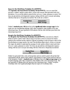 Speech Therapy- vocabulary-EOWVPT-4 and ROWPVT-4 evaluation report template-