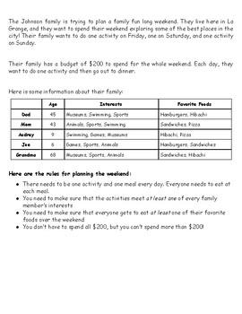 EOY Math Project: Plan a Trip