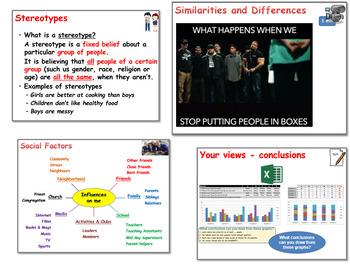 EPR / PSHE Identity, Diversity, Stereotypes and Discrimination