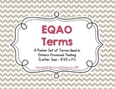 EQAO Key Terms - A Poster Set