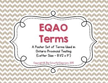 EQAO Key Terms - A Poster Set