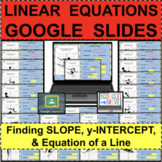 EQUATION of a Line in a Graph GOOGLE SLIDES TASK CARDS Dis
