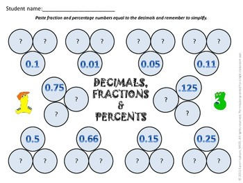 EQUIVALENT DECIMALS, FRACTIONS & PERCENTS