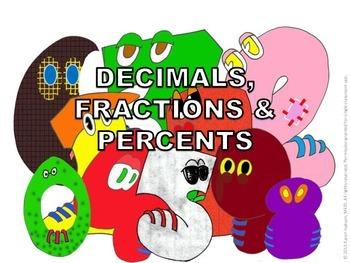 EQUIVALENT DECIMALS, FRACTIONS & PERCENTS