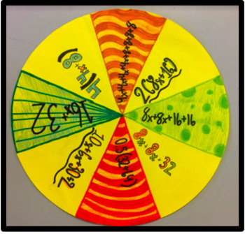 EQUIVALENT EXPRESSIONS WHEEL -  Project or Bulletin Board!