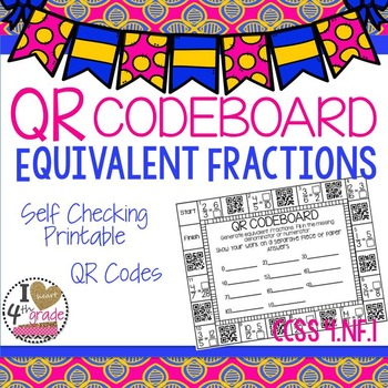 EQUIVALENT FRACTIONS CCSS 4.NF.1