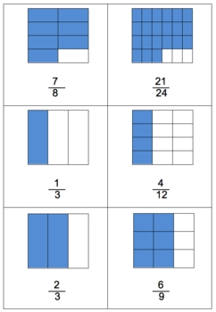 EQUIVALENT FRACTIONS Card Game Math practice activity - Fraction Match